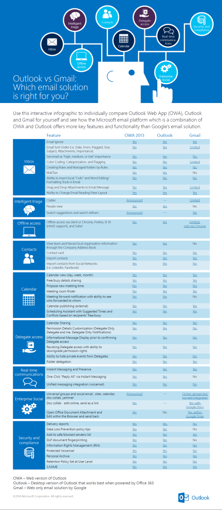 outlook_vs_gmail_infographic